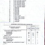 GIPS-16-1 datasheet