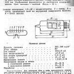 iv-12 datasheet