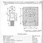 iv-17 datasheet