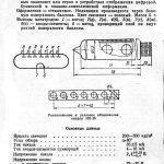 iv-25 datasheet
