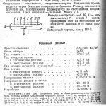iv-3a datasheet