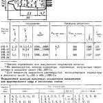 IV-13 Numitron datasheet