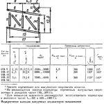 IV-19 datasheet